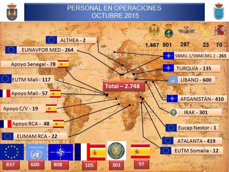 Mapa del Ministerio de Defensa con los últimos datos actualizados con las tropas españolas desplegadas en misiones en el extranjero
