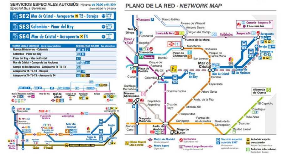 Esquema de las alternativas de transporte público por el cierre de la línea 8 de Metro de Madrid.