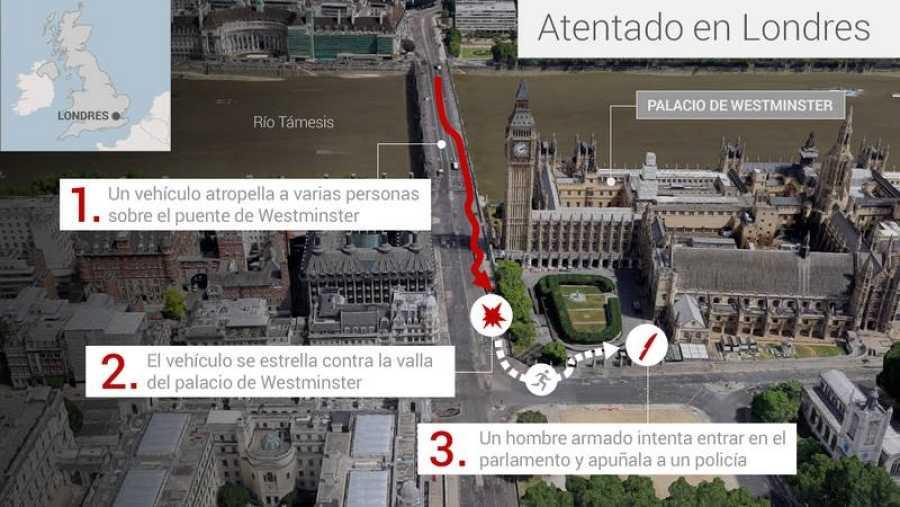 Así ha sido el ataque terrorista en Londres.