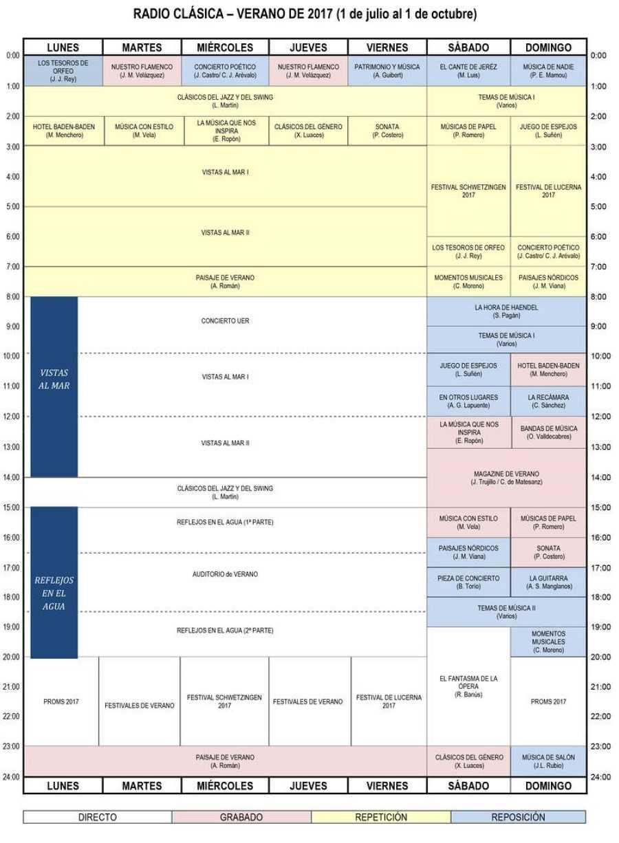 Radio Clásica: programación de verano