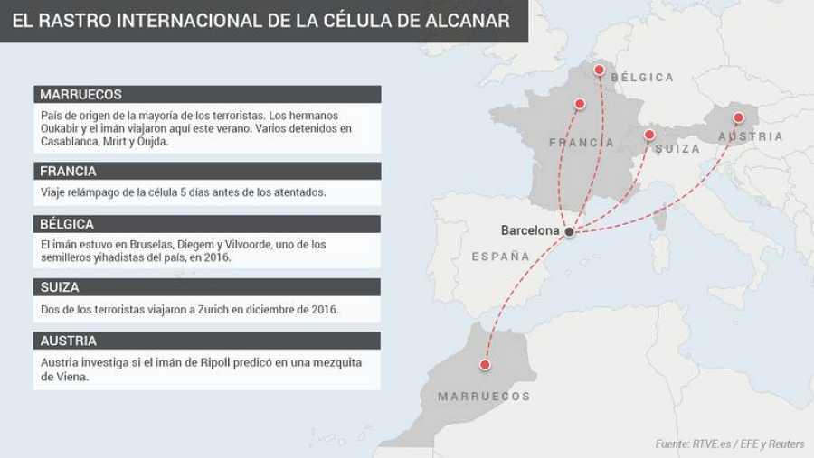 El rastro internacional de la celula terrorista de Cataluña