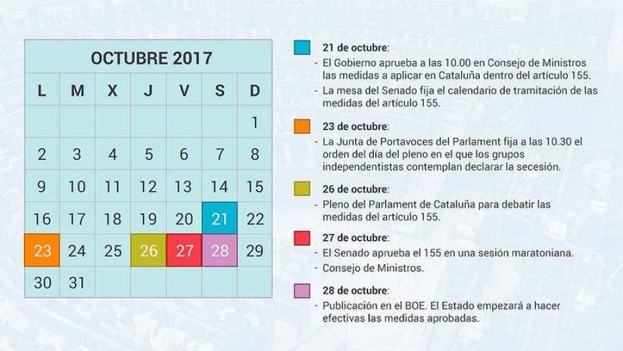 Fechas clave de la crisis independentista en Cataluña.