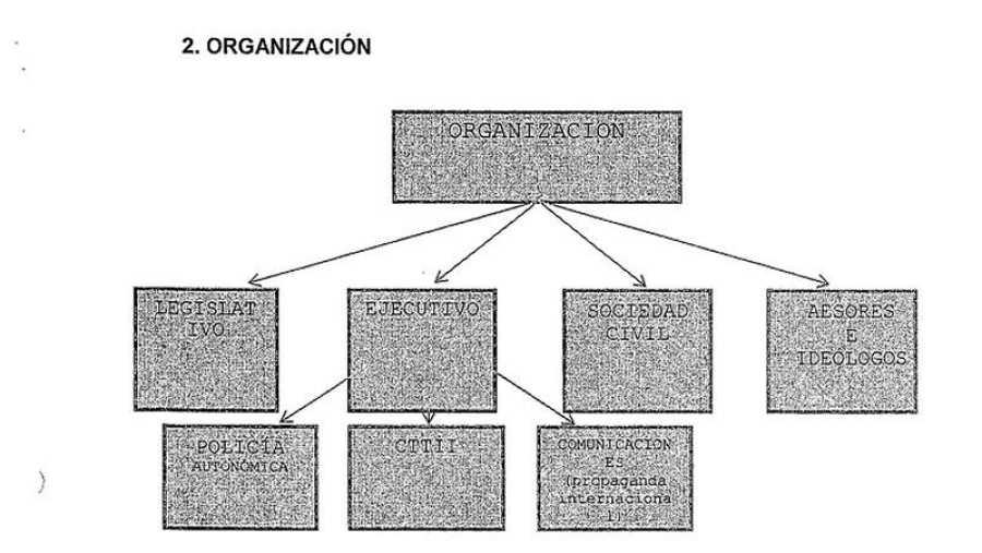 La jueza Lamela habla de organización para definir la