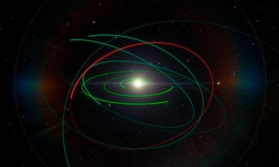 En rojo, la órbita 'exiliada' del asteroide comparada con otras órbitas en el Sistema Solar.
