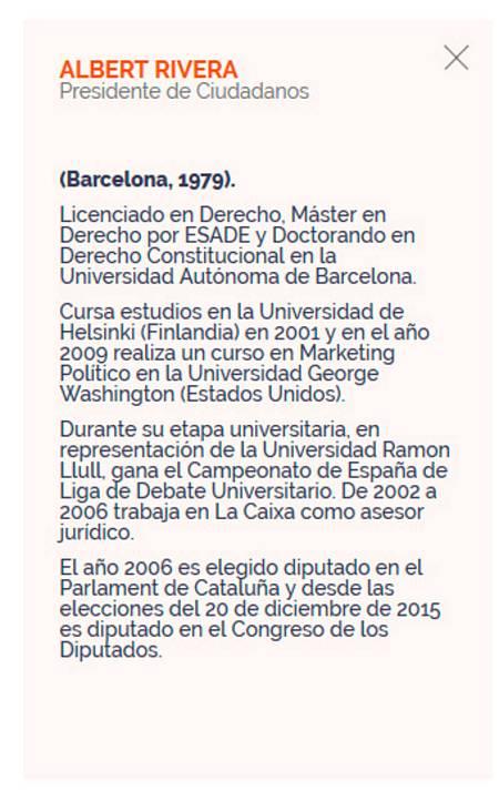 Perfil de Albert Rivera en la web de Cs