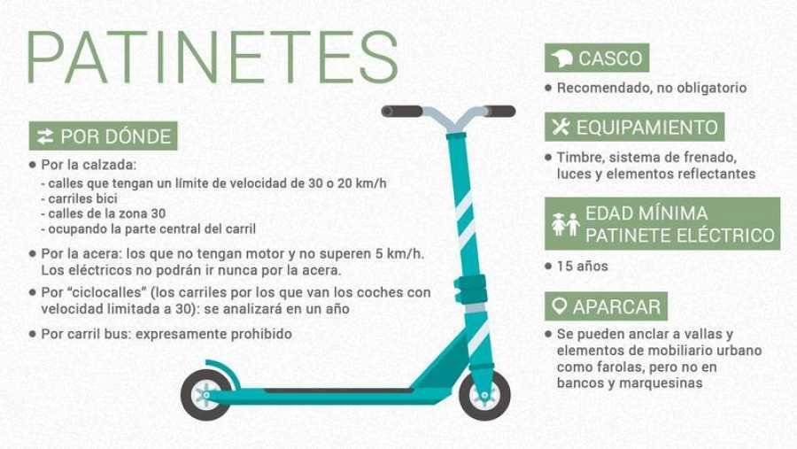 Cómo circularán los patinetes en la ciudad de Madrid