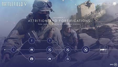 Cada capítulo de Vientos de Guerra contará con sus propias misiones y recompensas
