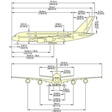 Dimensiones del A380