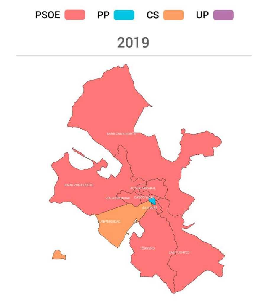 Partidos más votados en Zaragoza capital en 2019