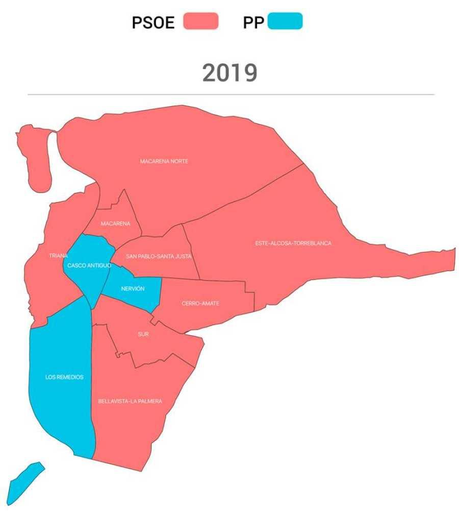 Partidos más votados en Sevilla capital en 2019