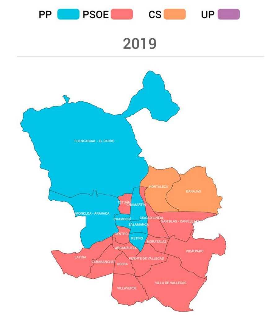 Partidos más votados en Madrid capital en 2019
