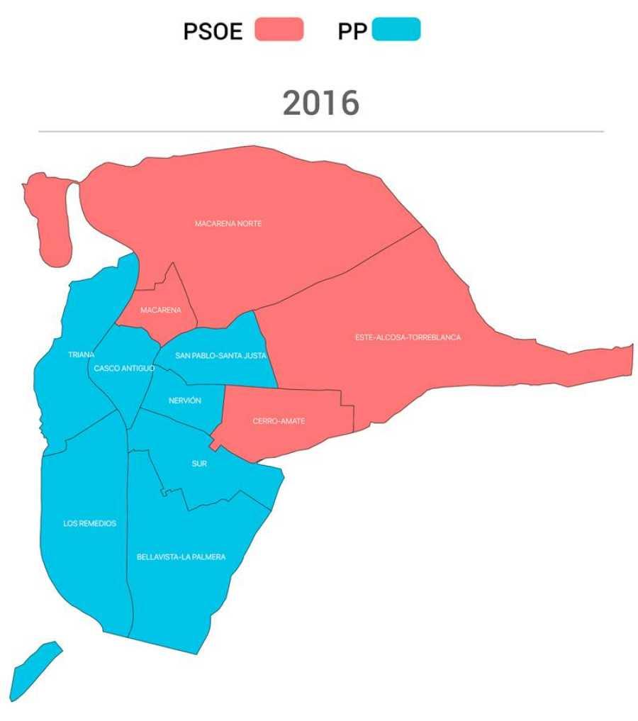 Partidos más votados en Sevilla capital en 2016