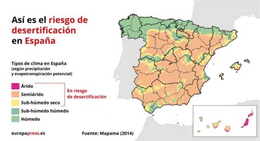 Riesgo de desertificación en España.