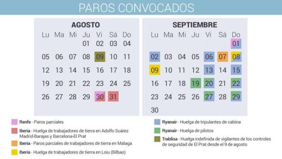 Calendario de huelgas en el sector del transporte