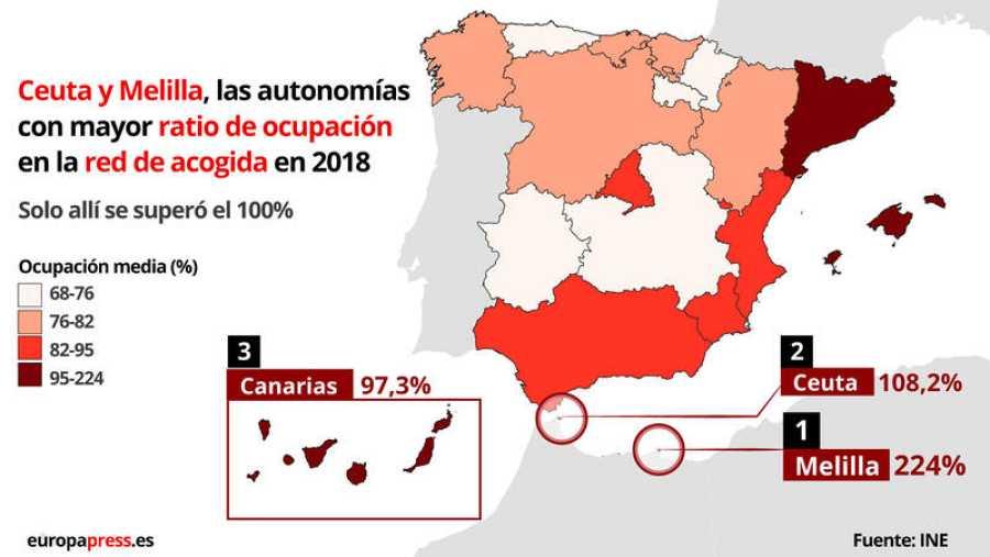 Estadística del INE sobre los centros de acogida a personas sin hogar en España en 2018