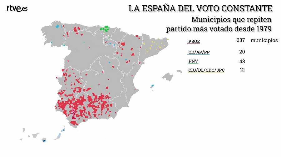 Los datos hablan: Municipios que repiten partido más votado en unas elecciones generales desde 1979