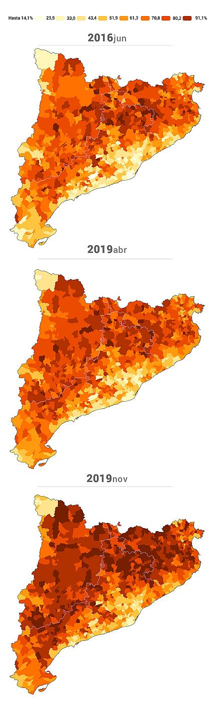 Evolución del independentismo en Cataluña en las tres últimas elecciones