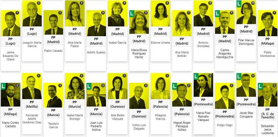 Algunos de los diputados del PP