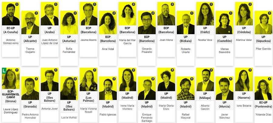 Algunas de las caras que estarán en el Congreso por Unidas Podemos