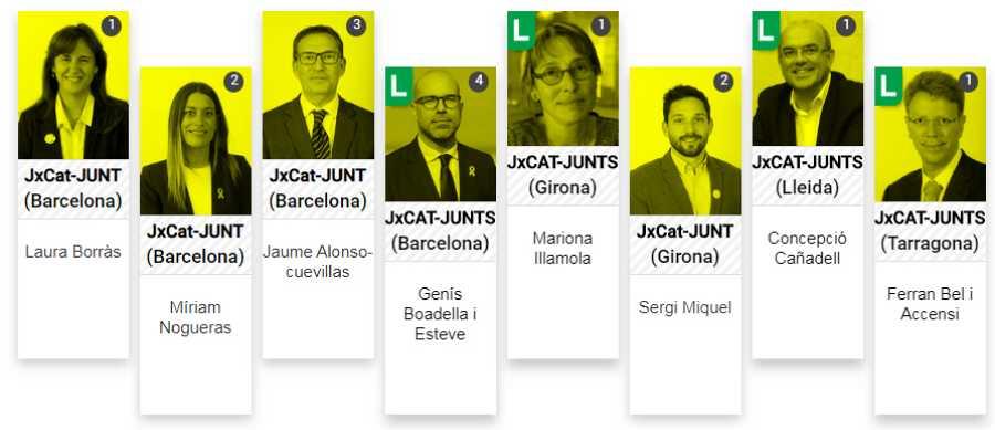 Los diputados de JxCat