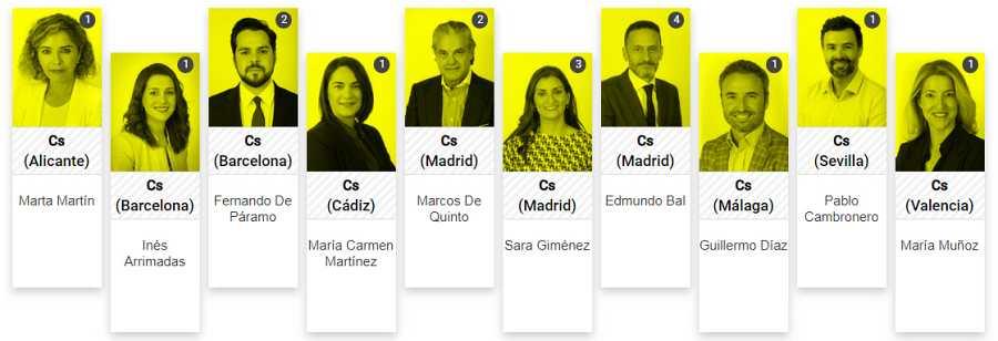 'Los 10' de Ciudadanos