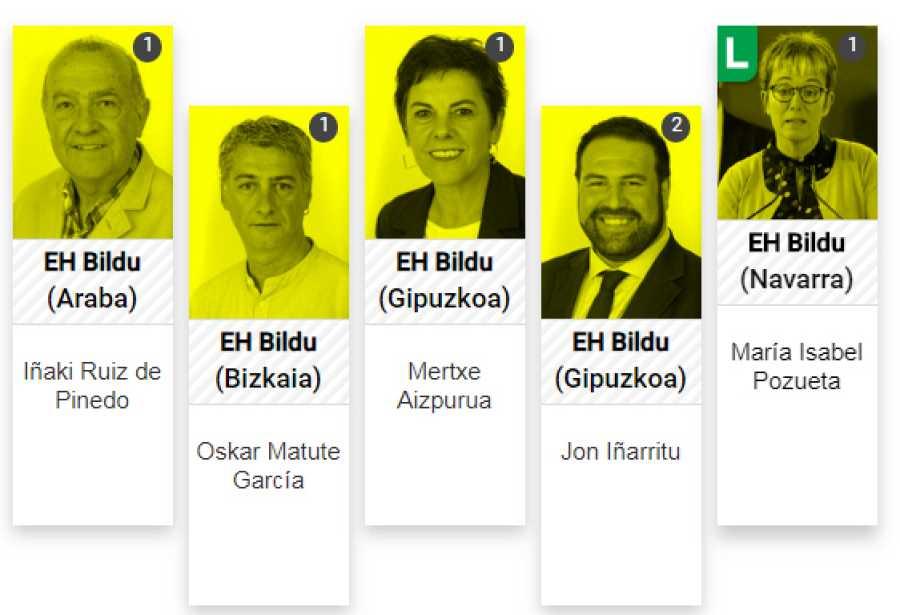Los diputados de Bildu