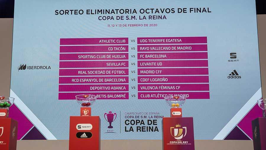 Sorteo de octavos de final de la Copa del Rey y Copa de la Reina