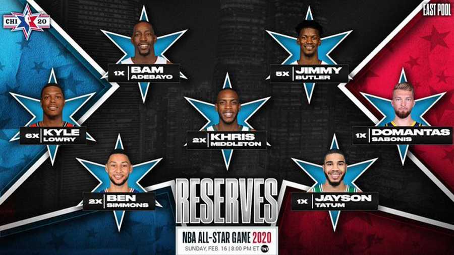 Reservas de la conferencia Este para el All-Star