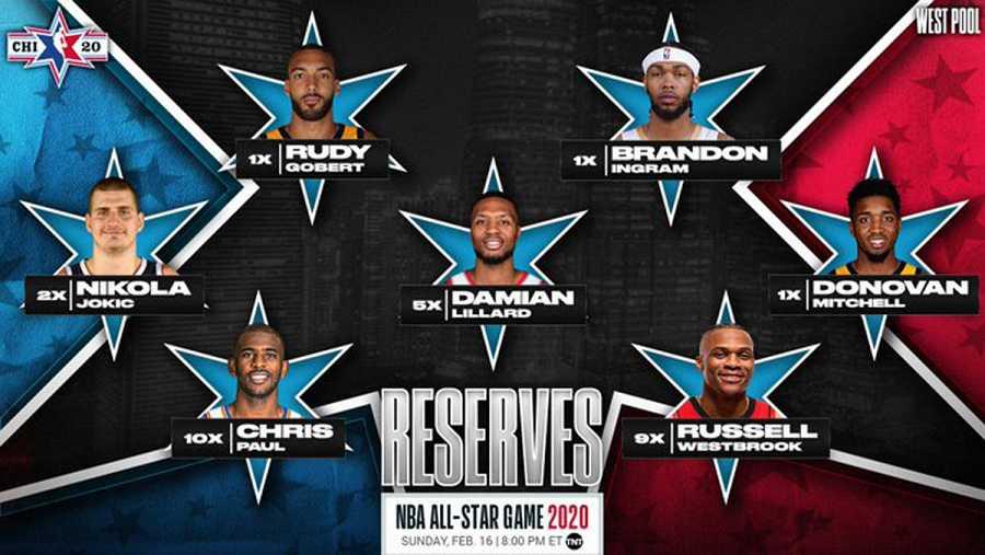 Reservas de la conferencia Oeste en el All-Star