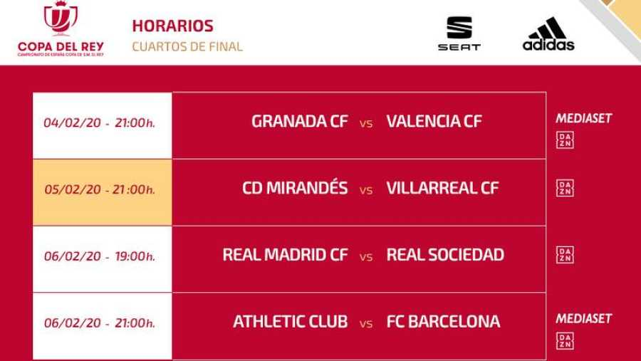 Cuadro de los horarios de las eliminatorias de Copa del Rey de fútbol.