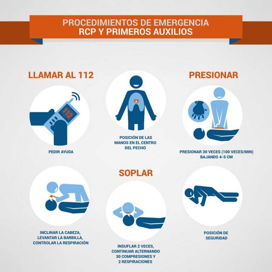 Pasos de primeros auxilios para la reanimación cardiopulmonar (RCP)