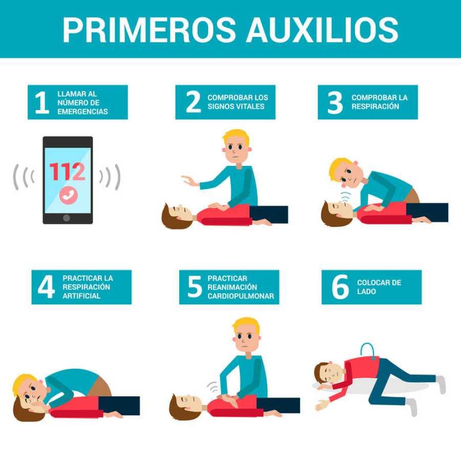 Pasos básicos de primeros auxilios