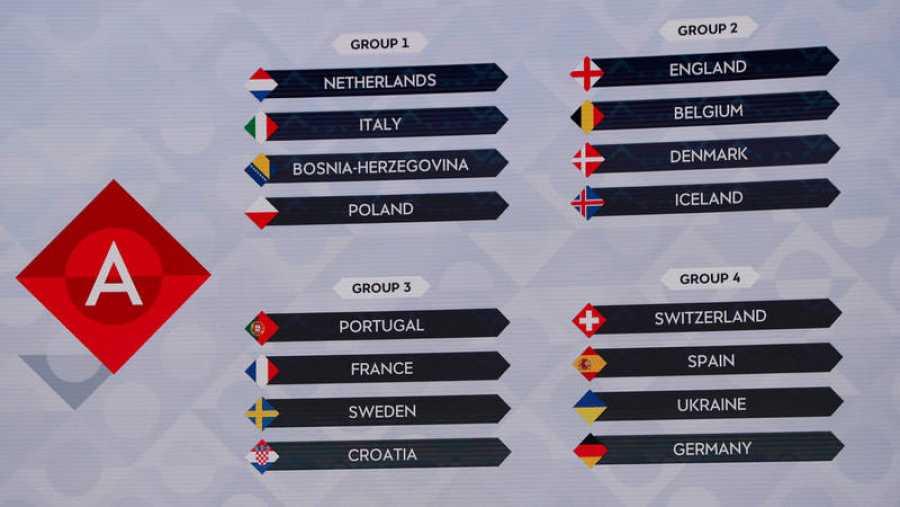 Así quedan los cuatro grupos de la Liga A de la UEFA Nations League