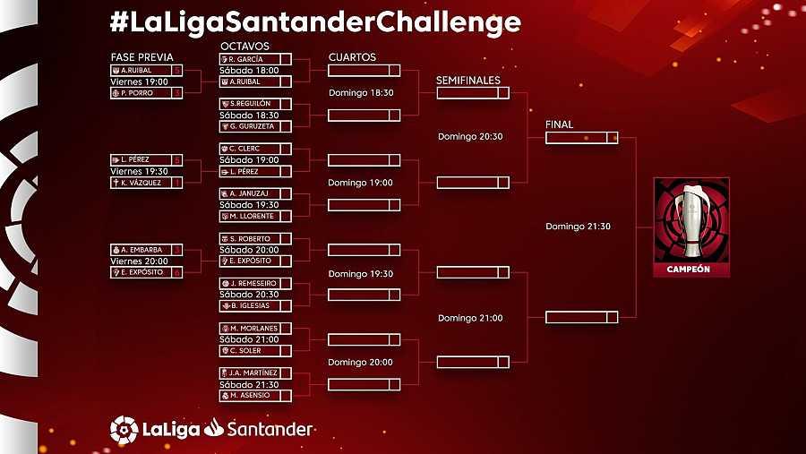 Enfrentamientos y horarios del torneo LaLiga Santander Challenge