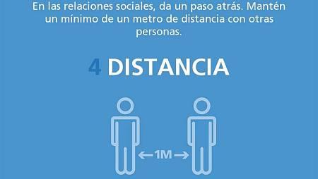 La OMS recomienda mantener un metros de distancia entre las personas.