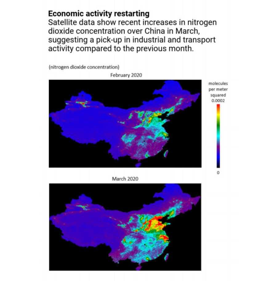 Concentración de dióxido de nitrógeno en China en febrero y marzo de 2020.