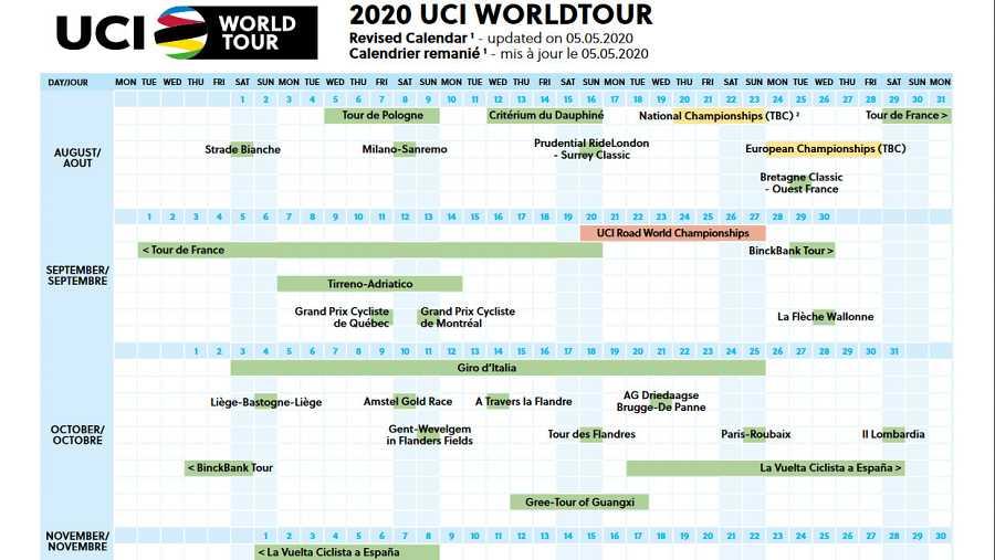 Calendario UCI para la temporada 2020.