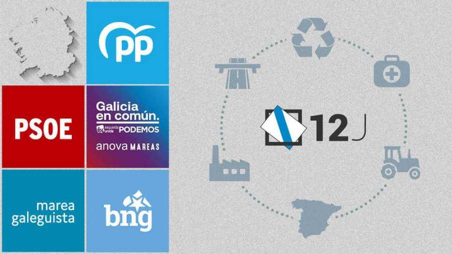 Elecciones gallegas 2020: Compara los programas electorales de los principales partidos en las elecciones del 12J.