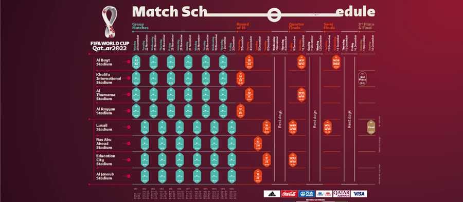 Calendario del Mundial de fútbol de Catar 2022