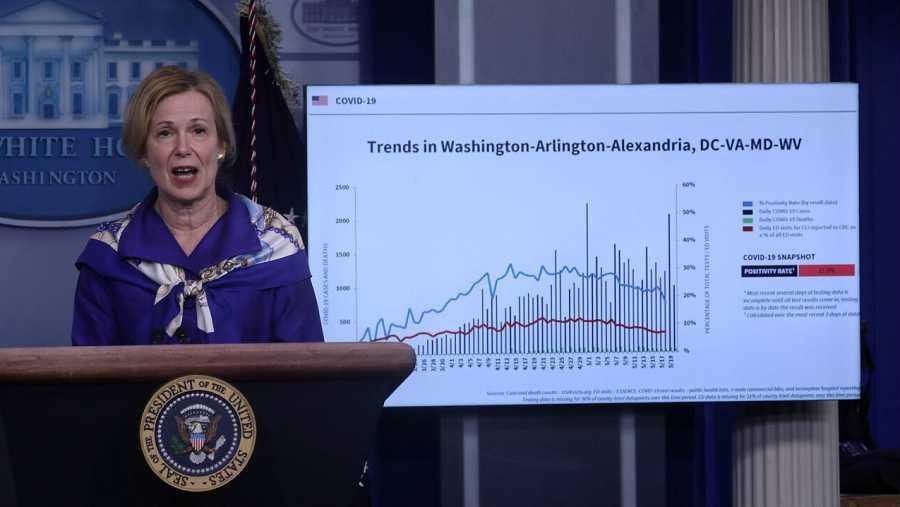 La Dra. Deborah Birx, coordinadora de respuesta al coronavirus de la Casa Blanca, se dirige a una conferencia de prensa sobre la pandemia de coronavirus.