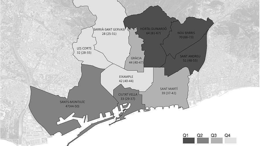 Incidencia de COVID-19 por 10.000 habitantes en los distritos de Barcelona y nivel de renta.