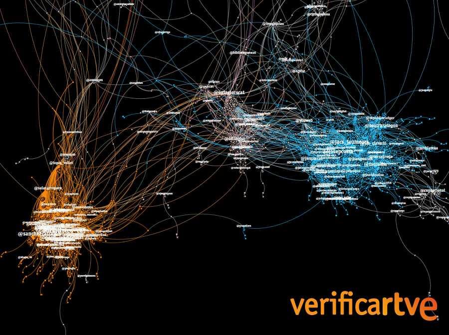 Detalle de la red correspondiente al grupo independentista con sello de VerificaRTVE