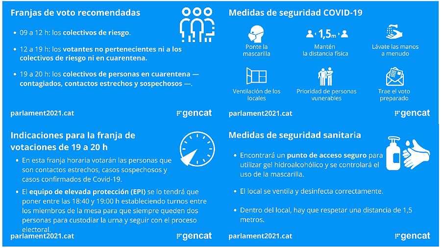 4 pantallas que muestran algunas de las medidas adoptadas por la Generalitat para las elecciones del 14F