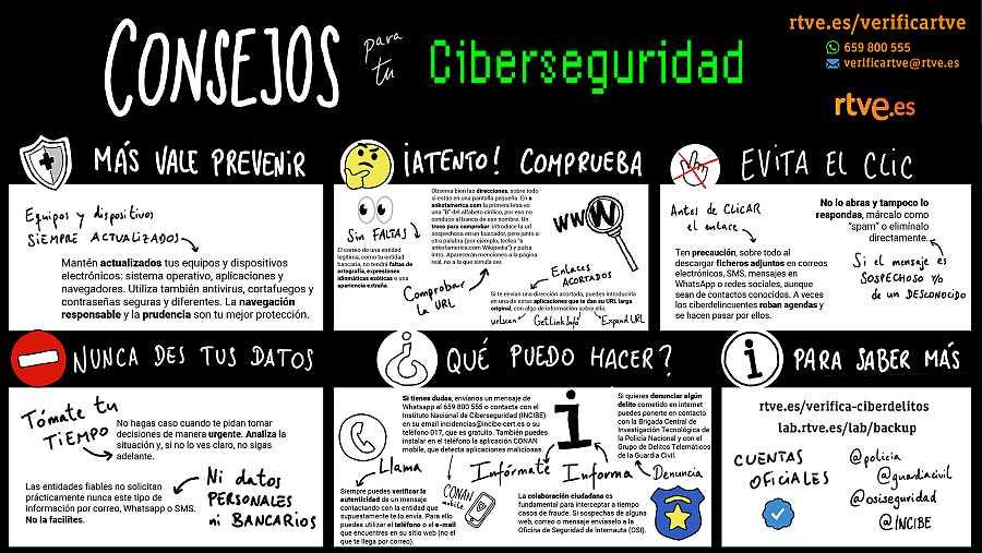 Algunos consejos para tu ciberseguridad (horizontal)