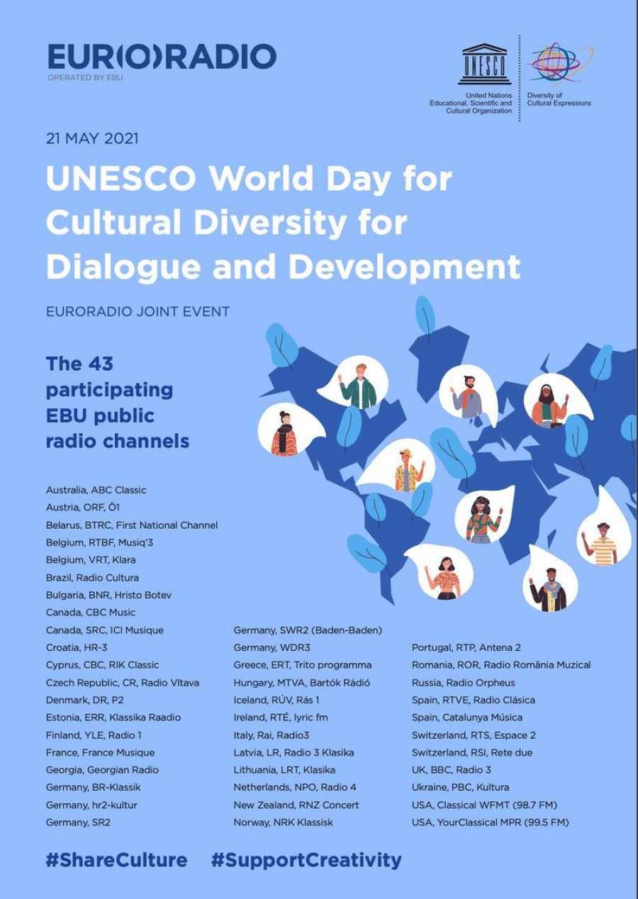 Día Mundial de la Diversidad Cultural para el Diálogo y el Desarrollo 2021 (UER)