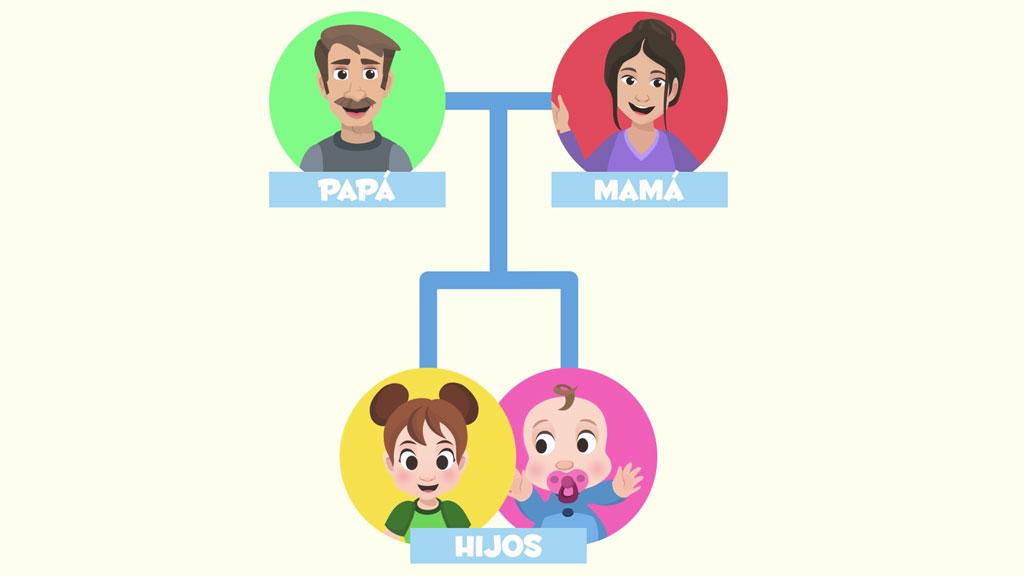 LENGUA - Aprendiendo palabras de tu árbol genealógico