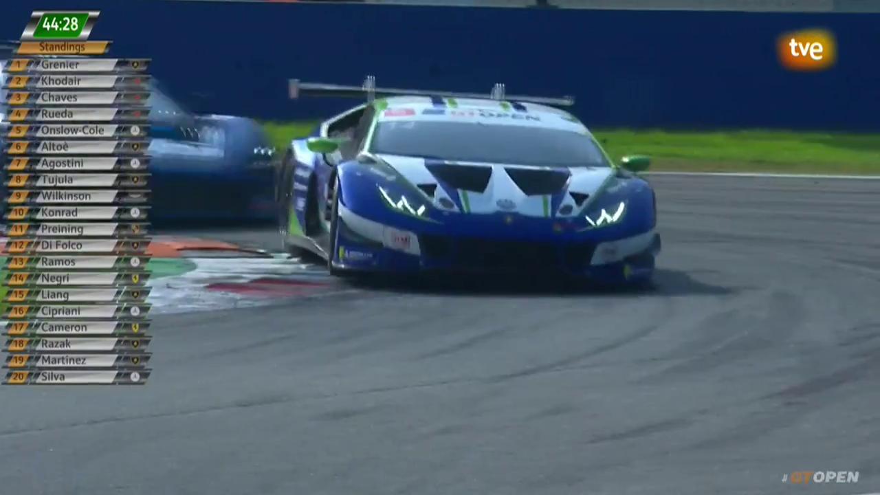 International GT Open 2ª carrera Monza
