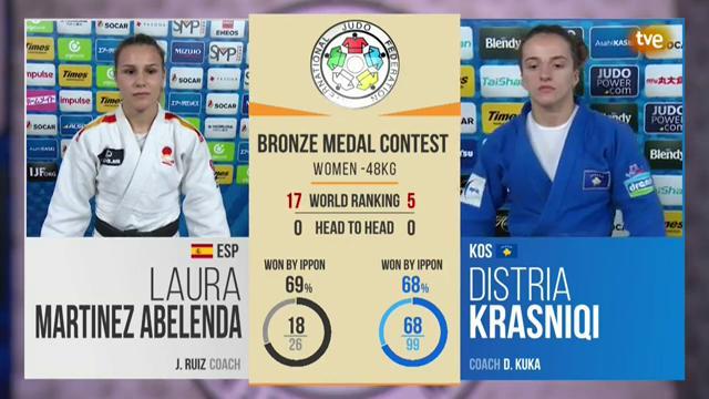 Cto. Mundo. Medalla de bronce -48kg Femenino: España-Kosovo