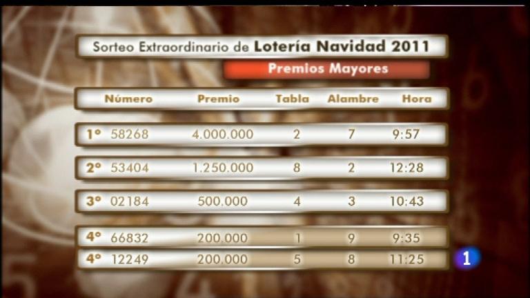 Especial informativo - Sorteo de la Lotería de Navidad 2011 - Quinta hora