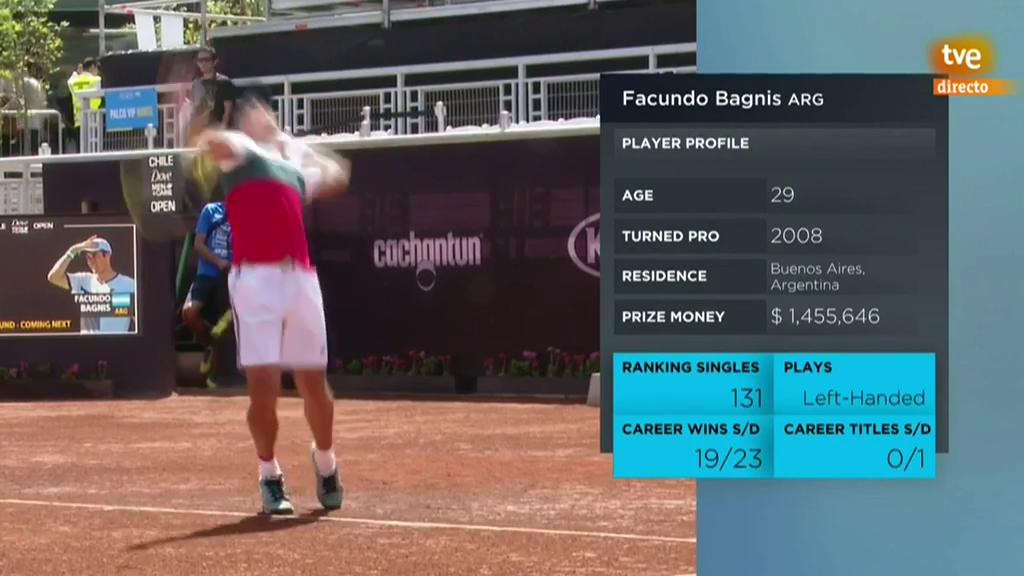 ATP 250 Torneo Santiago: T. Seyboth Wild - F. Bagnis